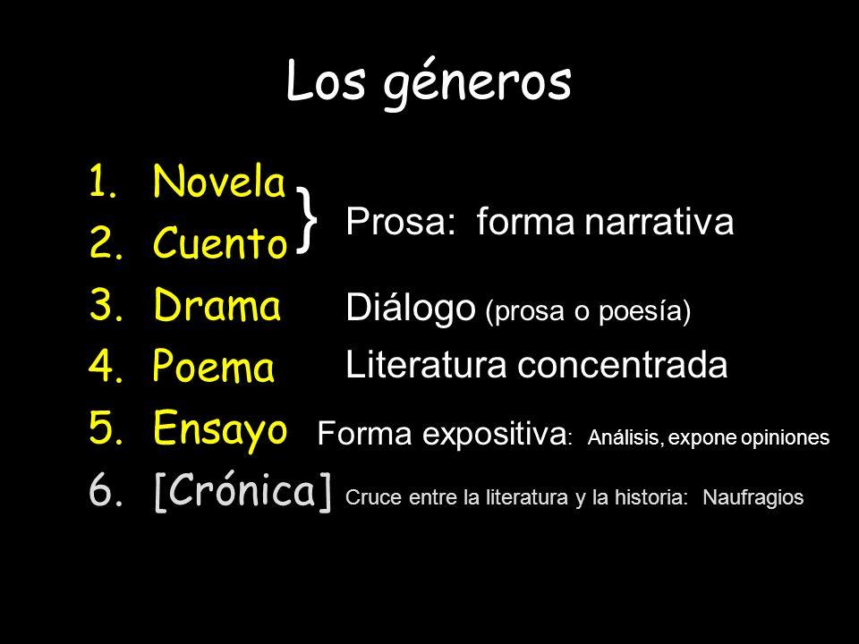 } } } Los géneros Novela Cuento Drama Poema Ensayo [Crónica]
